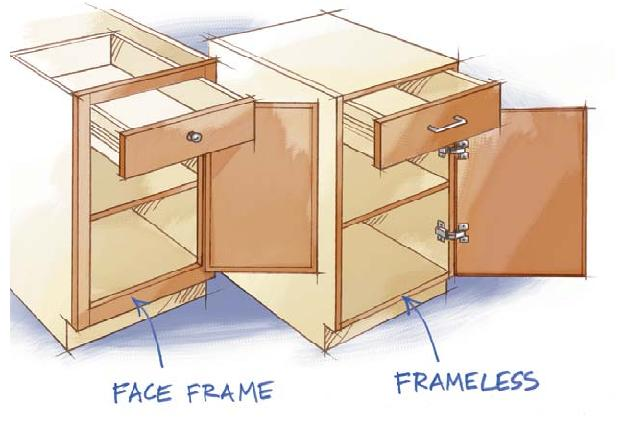 Although Many Commercial Cabinets Are Frameless And Use 35mm European Hinges I Think These Lack Woodworker Craftsmanship For Door On Face Framed